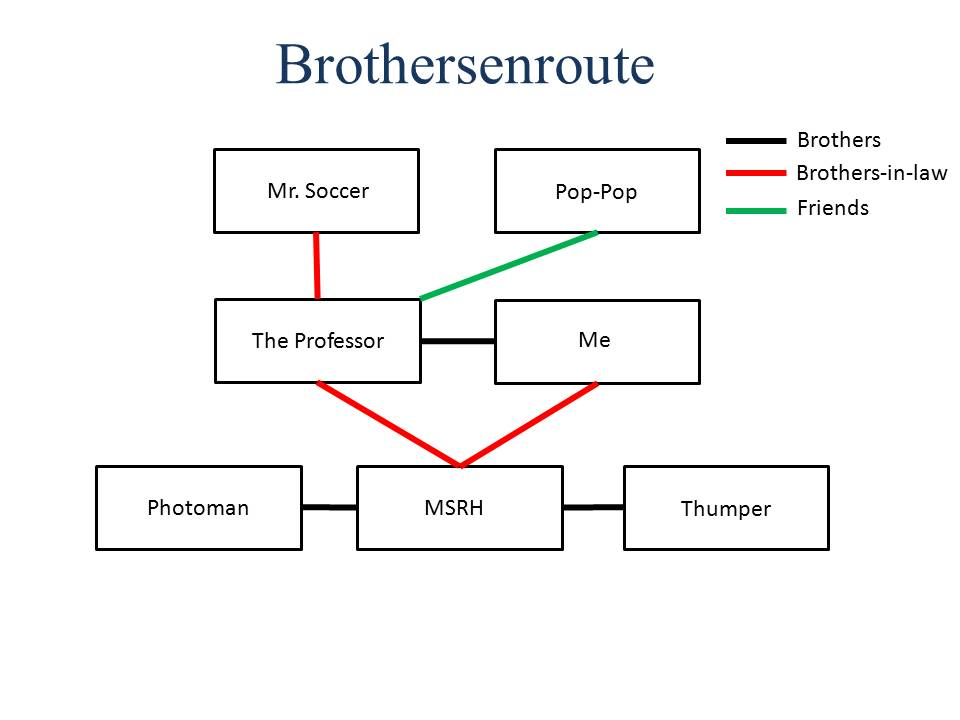 The core players for brothersenroute.