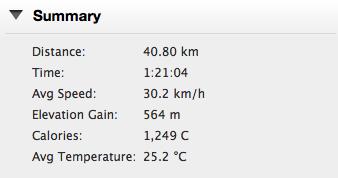 Bike Data.