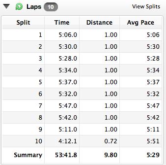 Run Splits.