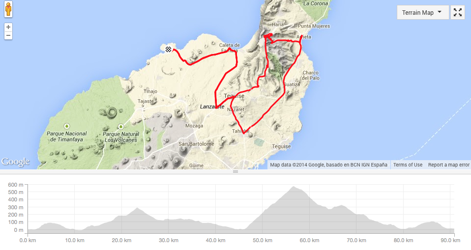 Bike route with profile… Approximately 1200 meters of climbing in total.